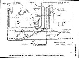 tom 'oljeep' collins fsj vacuum layout page jeep j10 wiring harness at 1979 Jeep J10 Wiring Diagram