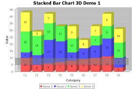 Stackedbarrenderer3d Jfreechart Class Library Version 1 0