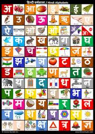 Hindi Alphabet Chart Harshish Patel Mann Patel