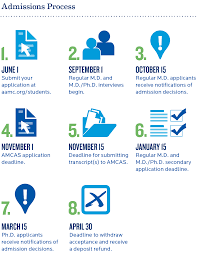 Application Process School Of Medicine Creighton University