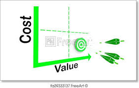 Free Art Print Of Cost Value Chart Arrow Target