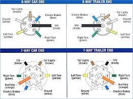 6 way rv wiring diagram pores co 6 way rotary switch wiring diagram 7 way wiring problems help airstream forums
