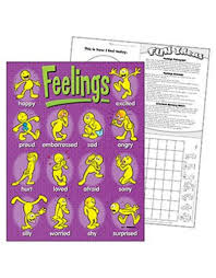 Feelings Chart Feelings Chart