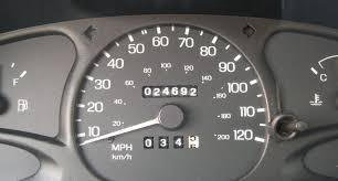Image result for odometer pic