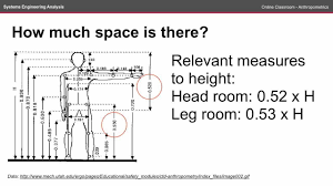 human body measurements for design | Rules & Parameters | Pinterest | Body  measurements, Interiors and Small space furniture