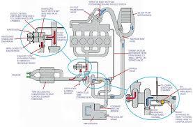 1998 audi a4 engine diagram archives audi 1998 audi a4 engine diagram