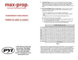 Prop Pitch Chart Pyi Max Prop 3 Blade Instructions