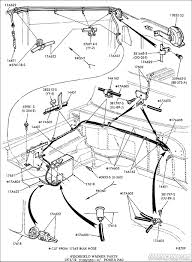 Stunning free s le ideas frigidaire dryer wiring diagram gallery