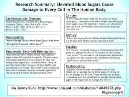 Files Download Diabetic Glucose Levels Chart Co Low Blood