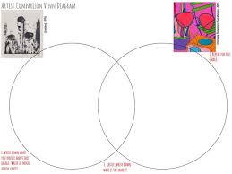 Artist Venn Diagram Jim Dine Michael Craig Martin Venn Diagram Artist Analysis