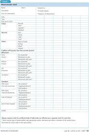 Neurovascular Assessment Pdf Free Download