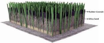 artificial football turf. Football-Turf-Infill-System Artificial Grass For Football Fields Turf U