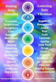 Sounds Of The Chakras Chart Chakra Balancing Sound Healing To Raise Your Vibration