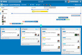 Trello Charts Introducing A Page Dedicated To Trello Integrations