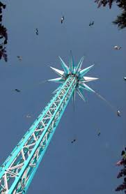 Star Flyer Ride Advantages Of Funtime Technology