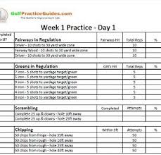 Skill Improvement Worksheets Golf Practice Guides