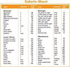 Calories From Food Chart Most Popular Kerala Food Calorie Chart Pdf Calories Chart