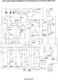 2001 jeep wrangler wiring diagram floralfrocks 2001 jeep tj stereo wiring diagram at 2001 Jeep Wrangler Radio Wiring Harness