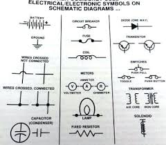 Electrical Symbols Chart Schematic Symbols Chart Wiring Diagram
