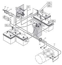 golf cart wiring diagram ez go golf wiring diagrams online