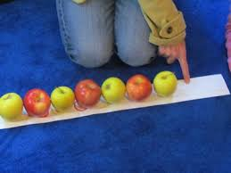 Patterns For Preschool Impressive Making Apple Patterns In Preschool Teach Preschool