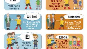Subject Pronouns Spanish Class Activities