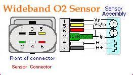 bosch wire wideband o sensor wiring diagram bosch bosch 5 wire wideband o2 sensor wiring diagram images bosch on bosch 5 wire wideband o2