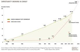 Religion In China Percentage Chart Map Showing Religions In China Business Insider