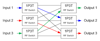 rf switches information engineering360 Triple Single Pole Switch Wiring Diagram matrix switch via jfw industries Single Pole Light Switch Diagram