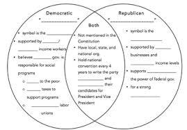 Articles Of Confederation And Constitution Venn Diagram Democratic Party Vs Republican Party Venn Diagram By The Wright Ladies
