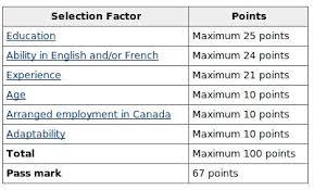 Custom resume writing canada   Universal Essay    geoschool de Custom resume writing canada