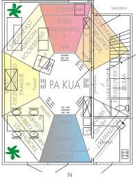 Gunstige Gebieden Van Een Huis En Het Gebruik Van De Pa Kua 100