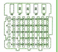 1991 buick park avenue fuse box diagram circuit wiring diagrams 1991 buick park avenue fuse box diagram