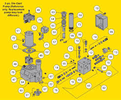 fisher minute mount 2 plow wiring diagram wiring diagram and hernes fisher minute mount plow motor wiring diagram 1 home