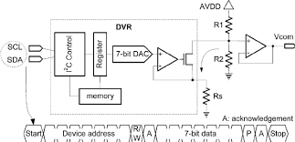 schematic circuit diagram of dvr scl and sda are serial clock and schematic circuit diagram of ceiling fan and regulator connection schematic circuit diagram of dvr scl and sda are serial clock and data of i2c