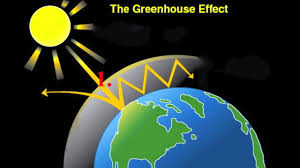 green house effect the greenhouse effect youtube