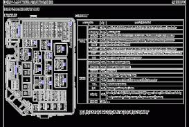 2005 lincoln navigator fuse panel diagram wiring diagram for car 1988 f250 fuel pump relay further fuse box 2005 ford f 150 moreover 2002 kia sportage