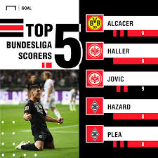 Who Is Luka Jovic The Barcelona Linked Striker Now Making