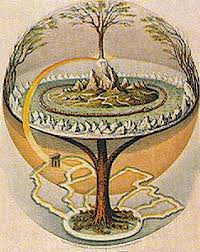 Nine Realms Of Norse Cosmology Ancient History Encyclopedia