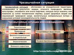 Презентация на тему Курс Безопасность жизнедеятельности для  4 Чрезвычайная