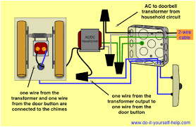 wiring diagrams two outlets in one box do it yourself help com Basic Home Doorbell Wiring doorbell wiring diagram basic home doorbell wiring