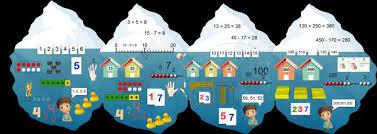 Afbeeldingsresultaat voor wat is ijsbergrekenen