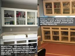 why i decided to have my cabinets professionally painted
