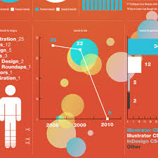 Adobe Charts And Graphs How To Create Outstanding Modern Infographics