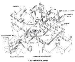2002 ez go electric golf cart wiring diagram ezgo wiring diagram 36 Volt Ezgo Wiring Diagram 2002 ez go electric golf cart wiring diagram 1990 ez go electric golf cart wiring diagram 36 volt ezgo wiring diagram 12v