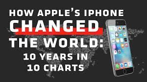 How 10 Recode World The In Apple 's Iphone Charts Changed Years rqxwnYrUT4