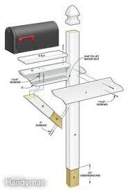 double mailbox post plans. Figure A: Mailbox Post Parts Diagram Double Plans I