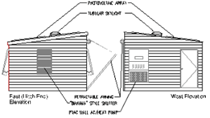 building america industrialized housing partnership figure 5 elevations for the building america structurally insulated panel manufactured home