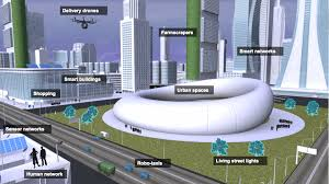 "smart cities as sustainable cities a visual essay society space ""the city of 2020 "" tomorrow s cities bbc """