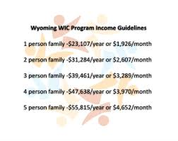 Wic Chart Income Wyoming Wic Program Releases New Income Guidelines Wyoming